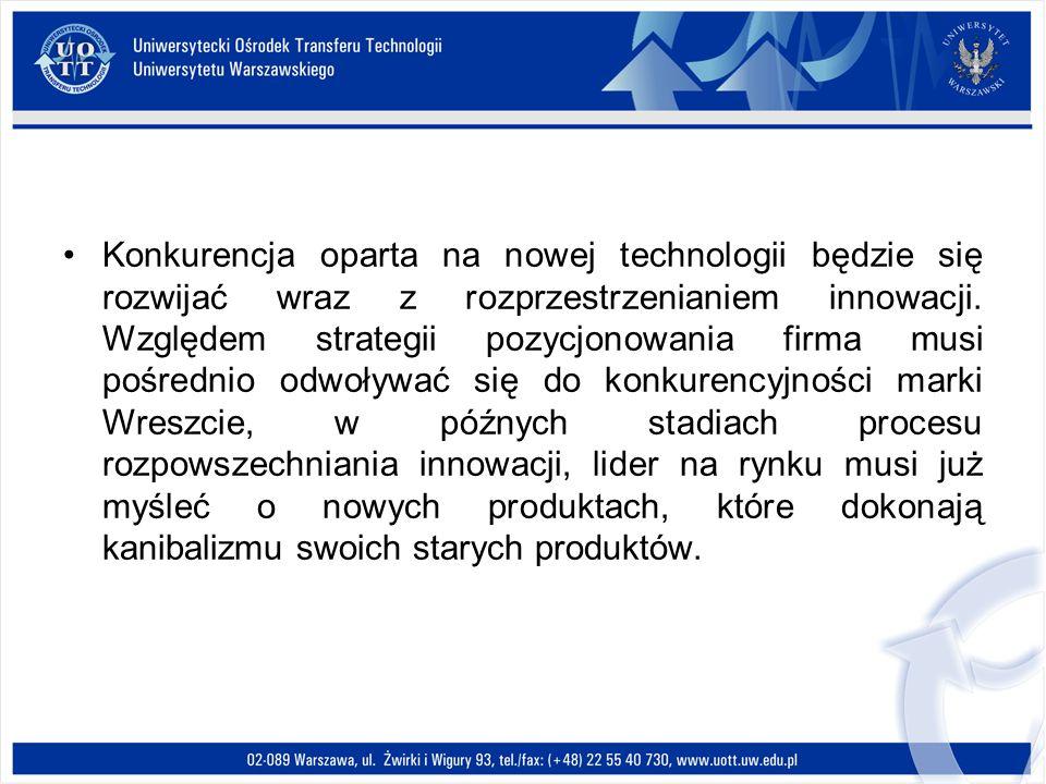 Konkurencja oparta na nowej technologii będzie się rozwijać wraz z rozprzestrzenianiem innowacji.