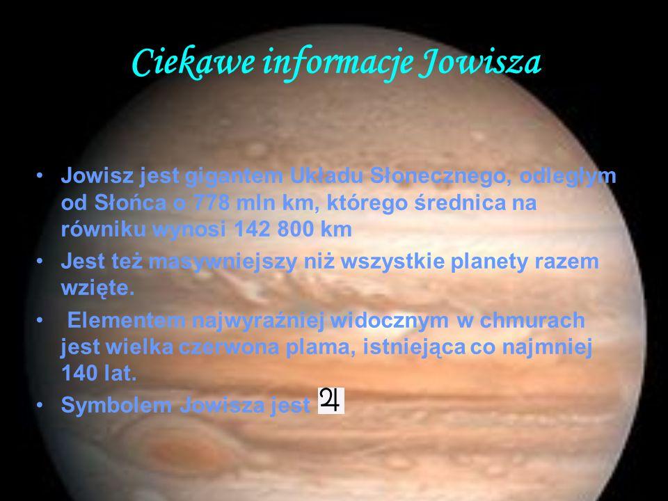 Ciekawe informacje Jowisza