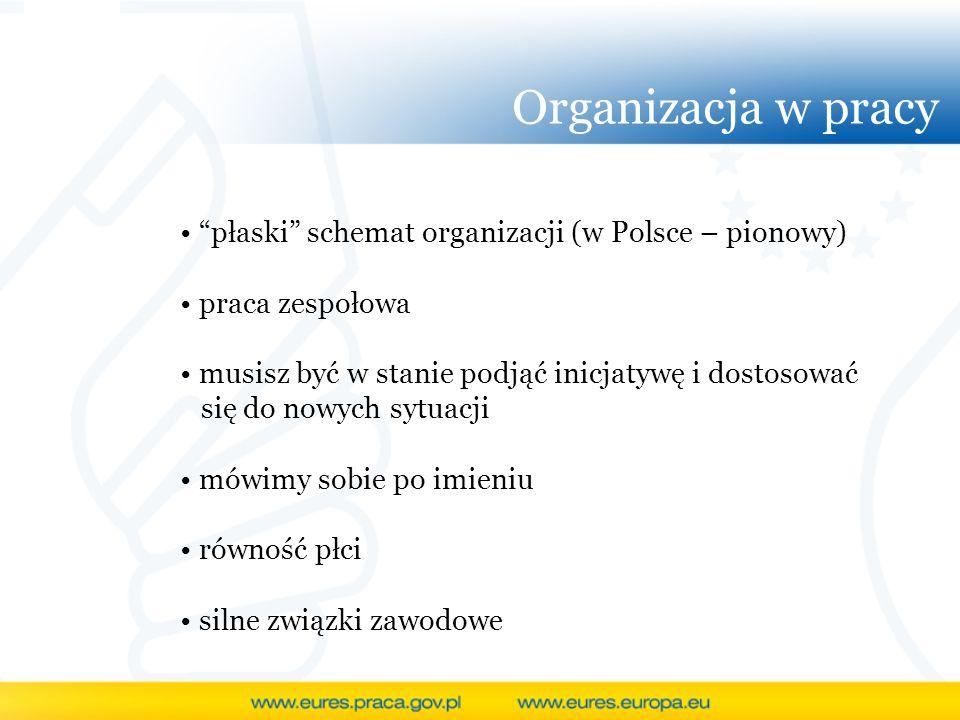 Organizacja w pracy płaski schemat organizacji (w Polsce – pionowy)