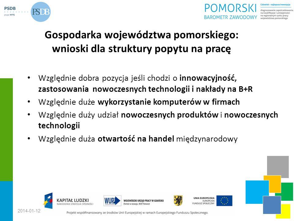 Gospodarka województwa pomorskiego: wnioski dla struktury popytu na pracę