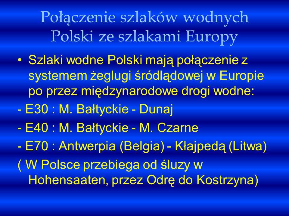 Połączenie szlaków wodnych Polski ze szlakami Europy