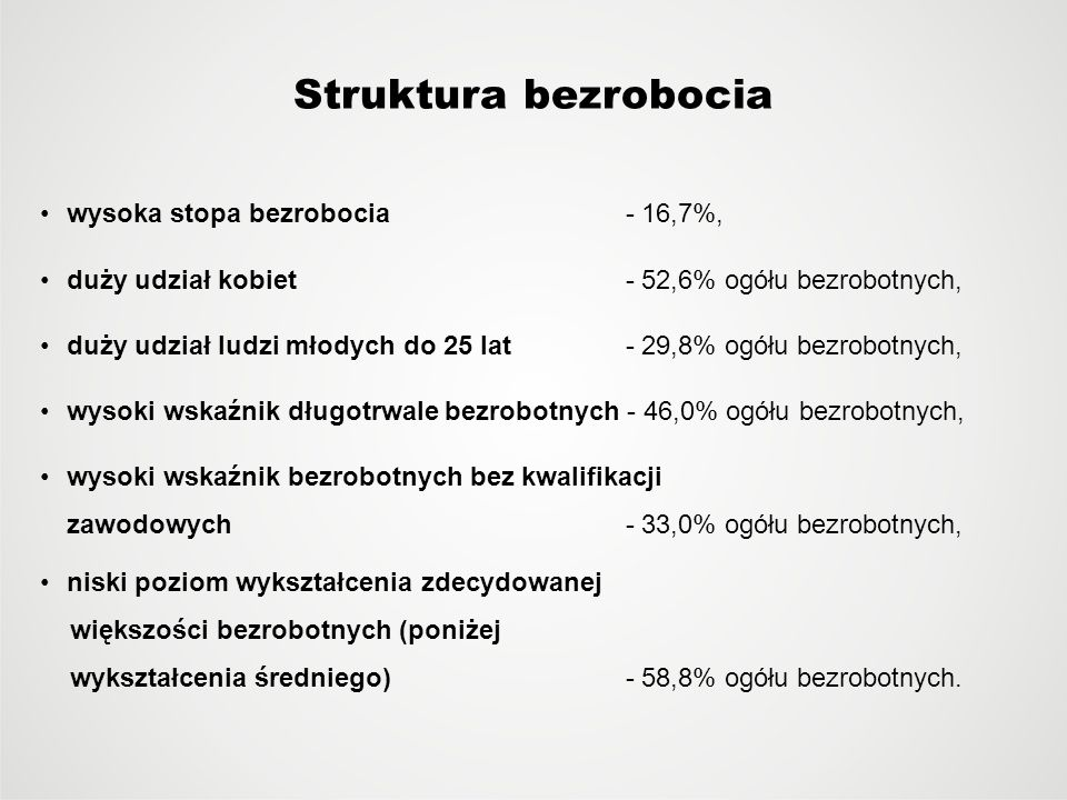 Struktura bezrobocia wysoka stopa bezrobocia - 16,7%,