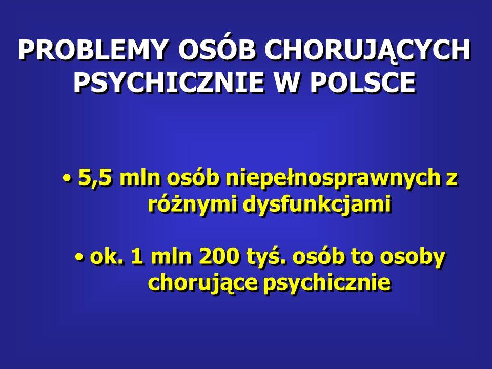 PROBLEMY OSÓB CHORUJĄCYCH PSYCHICZNIE W POLSCE