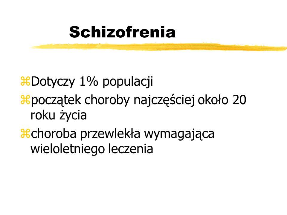Schizofrenia Dotyczy 1% populacji