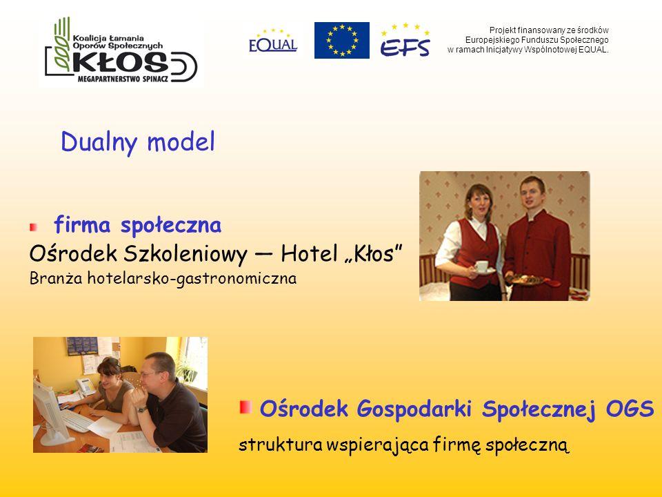 """Dualny model firma społeczna Ośrodek Szkoleniowy — Hotel """"Kłos"""