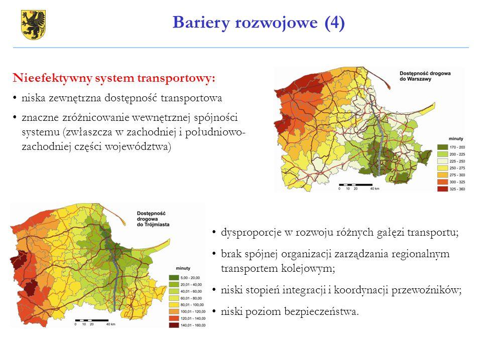 Bariery rozwojowe (4) Nieefektywny system transportowy: