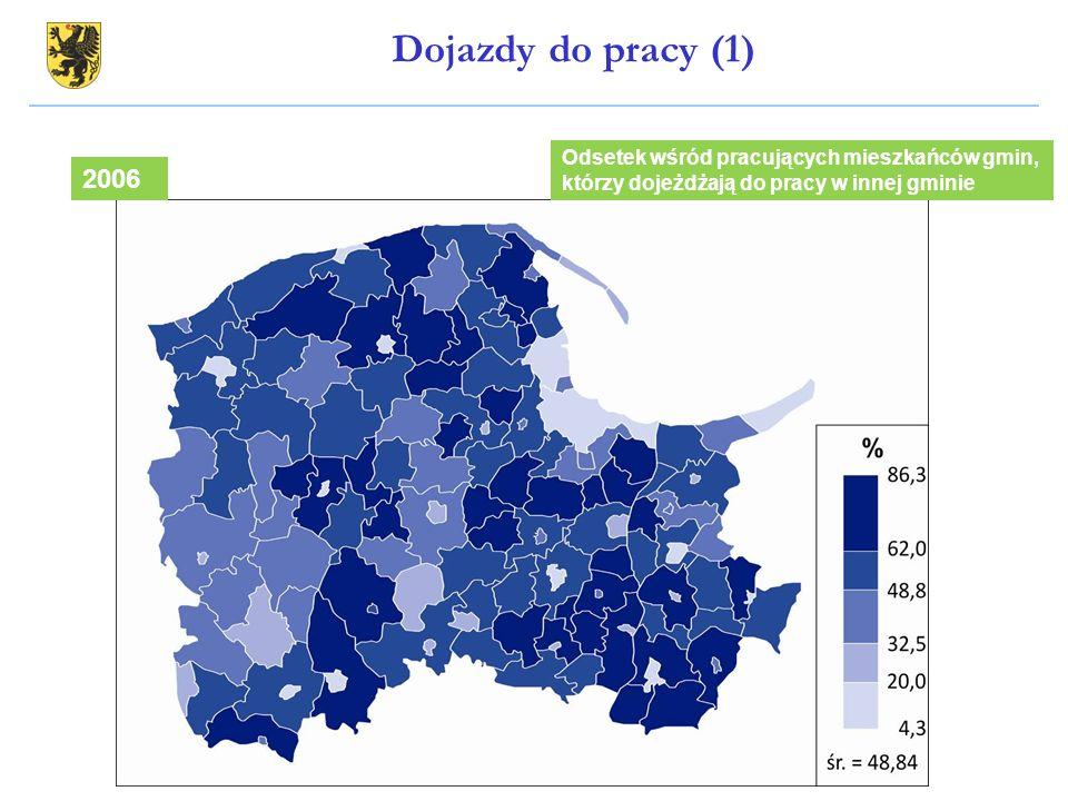 Dojazdy do pracy (1) Odsetek wśród pracujących mieszkańców gmin, którzy dojeżdżają do pracy w innej gminie.