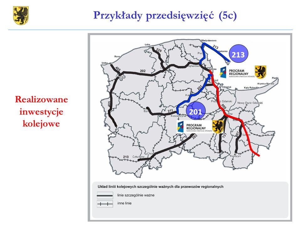 Przykłady przedsięwzięć (5c) Realizowane inwestycje kolejowe