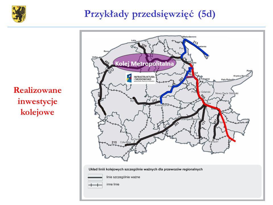 Przykłady przedsięwzięć (5d) Realizowane inwestycje kolejowe