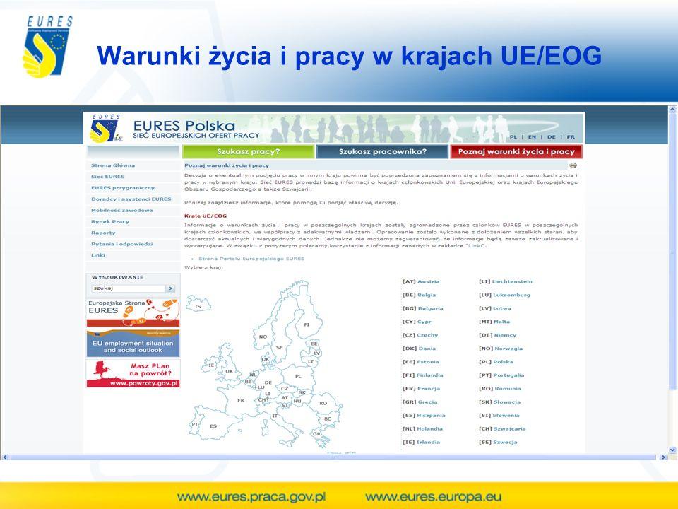 Warunki życia i pracy w krajach UE/EOG