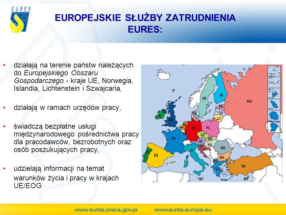 EUROPEJSKIE SŁUŻBY ZATRUDNIENIA EURES: