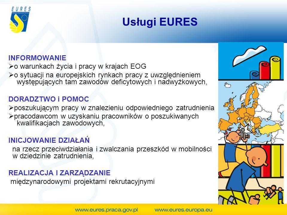 Usługi EURES INFORMOWANIE o warunkach życia i pracy w krajach EOG