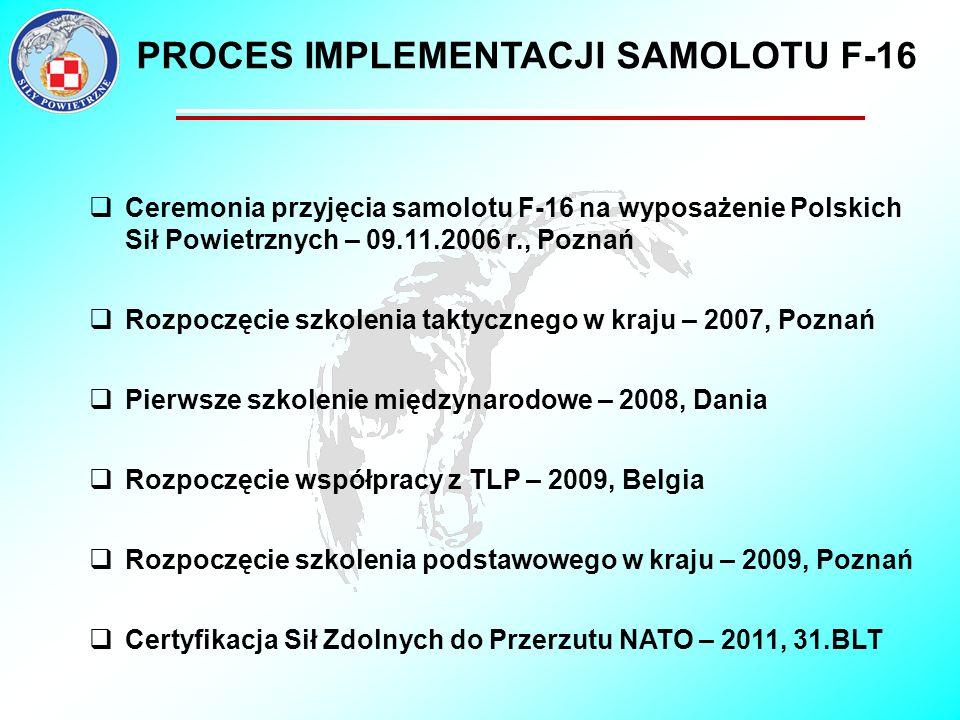 PROCES IMPLEMENTACJI SAMOLOTU F-16