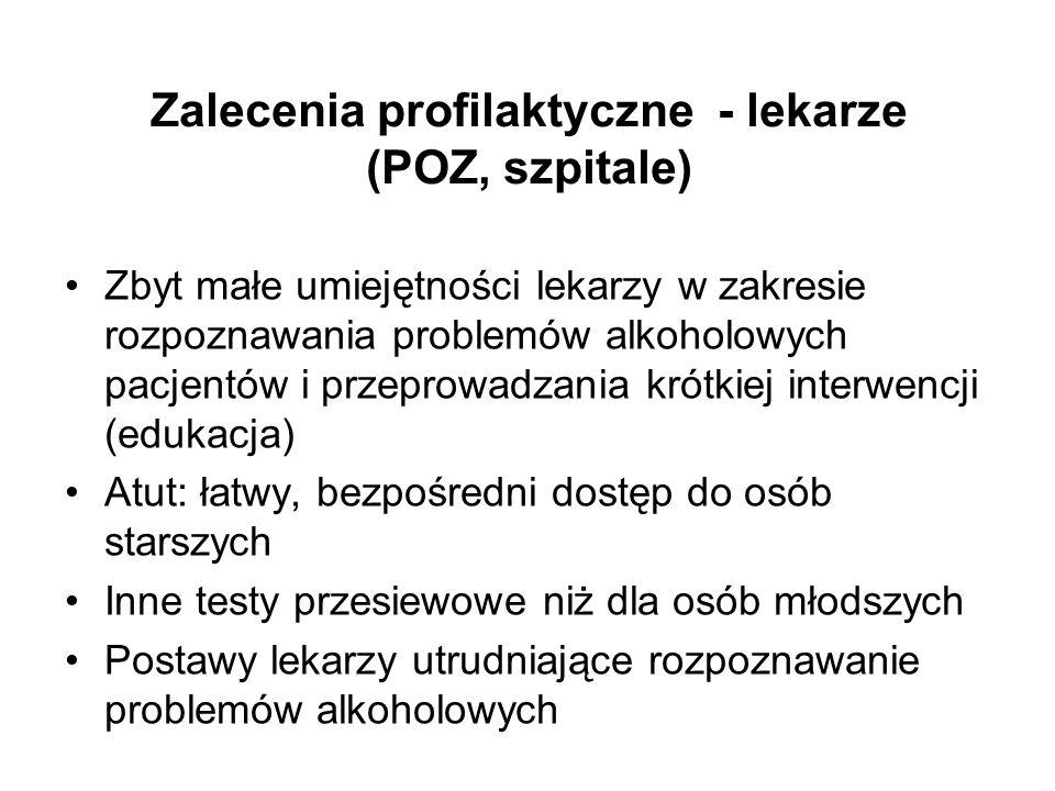 Zalecenia profilaktyczne - lekarze (POZ, szpitale)