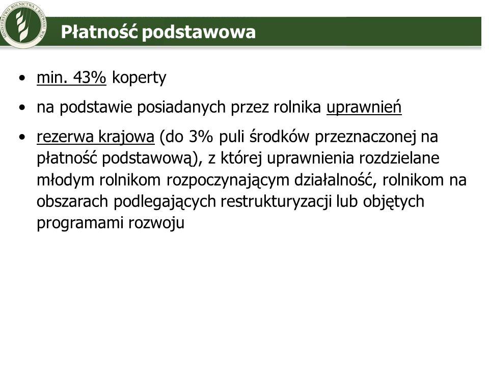 Płatność podstawowa min. 43% koperty