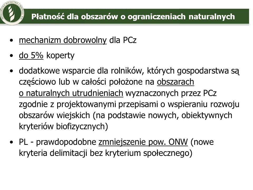 mechanizm dobrowolny dla PCz do 5% koperty