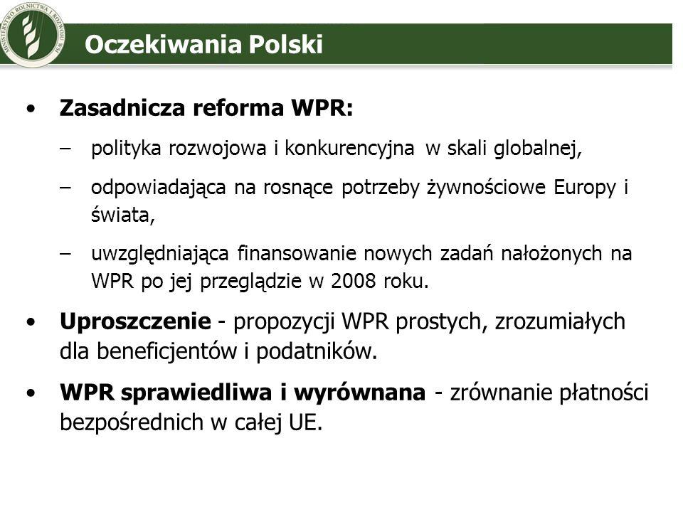 Oczekiwania Polski Zasadnicza reforma WPR: