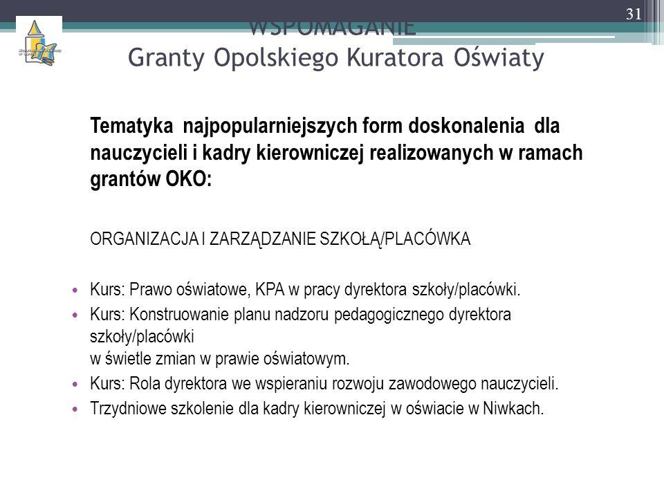 WSPOMAGANIE Granty Opolskiego Kuratora Oświaty