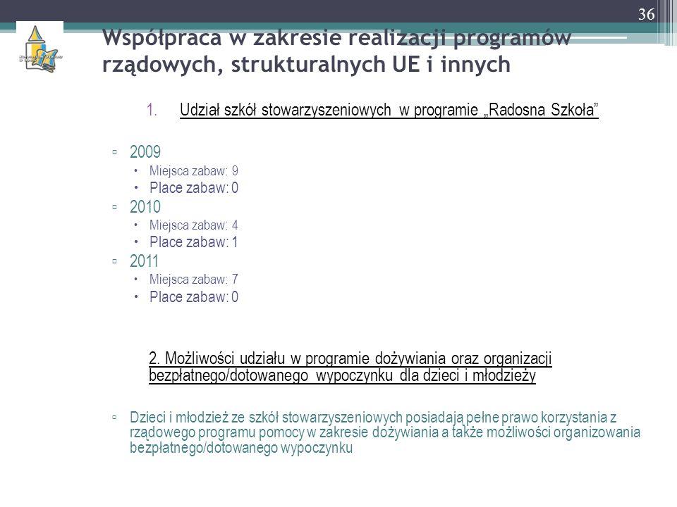 """Udział szkół stowarzyszeniowych w programie """"Radosna Szkoła"""