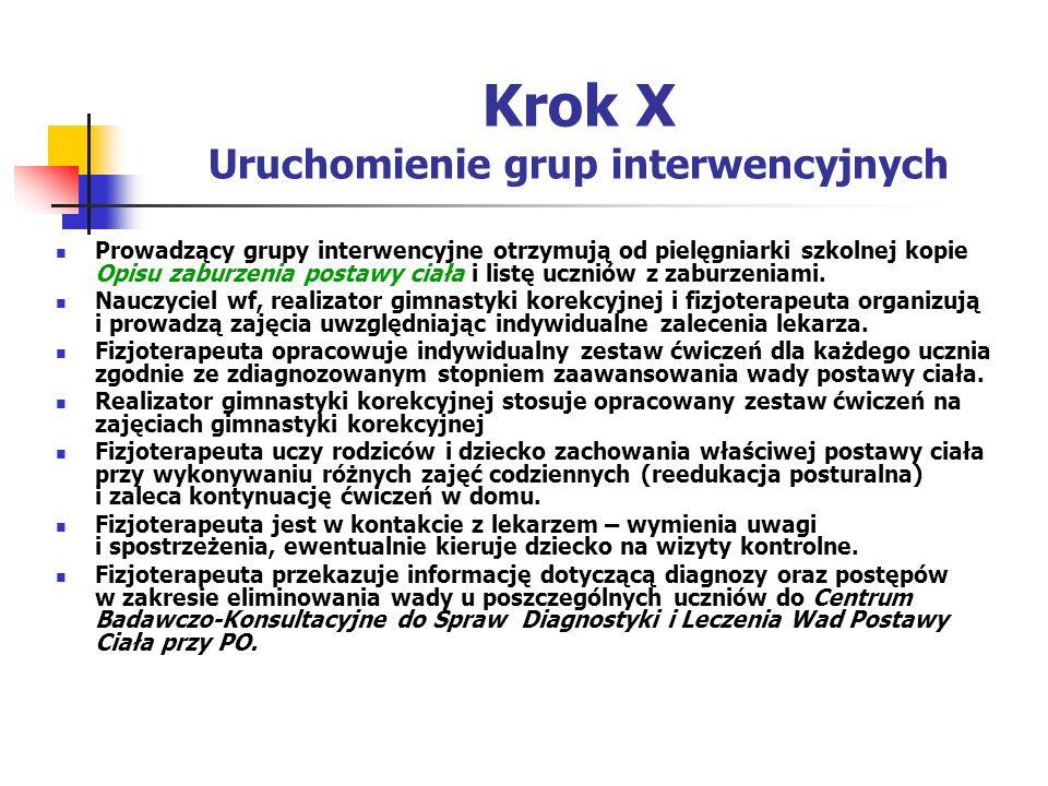 Krok X Uruchomienie grup interwencyjnych
