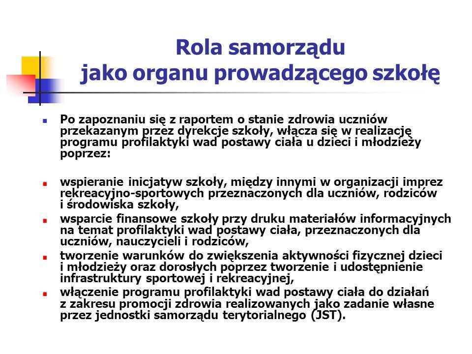 Rola samorządu jako organu prowadzącego szkołę