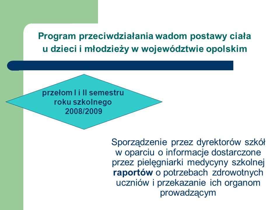 Program przeciwdziałania wadom postawy ciała u dzieci i młodzieży w województwie opolskim