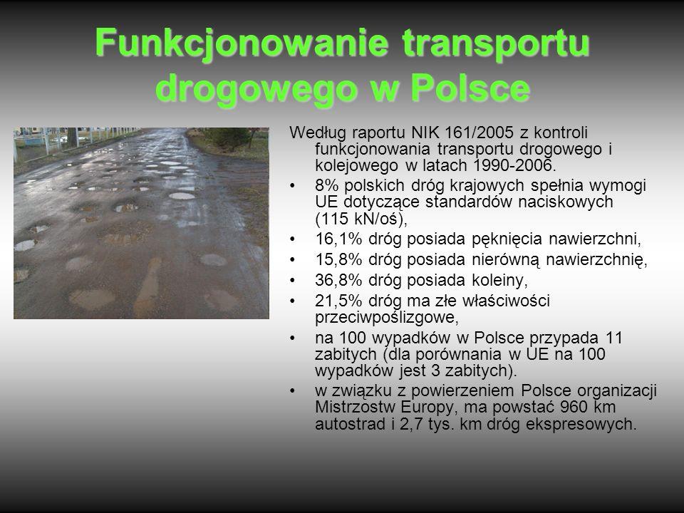 Funkcjonowanie transportu drogowego w Polsce