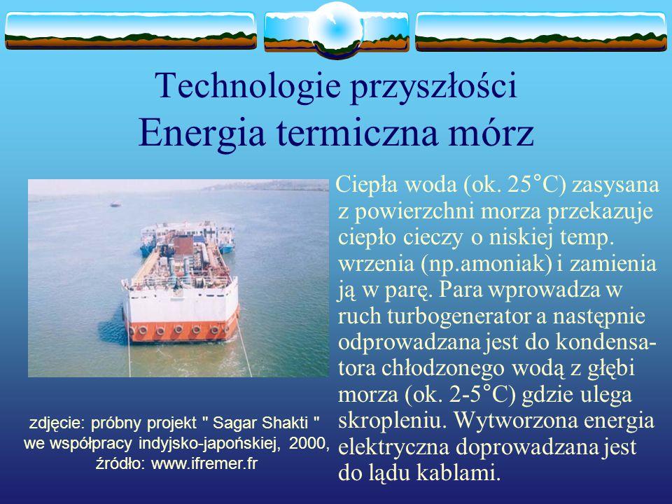 Technologie przyszłości Energia termiczna mórz