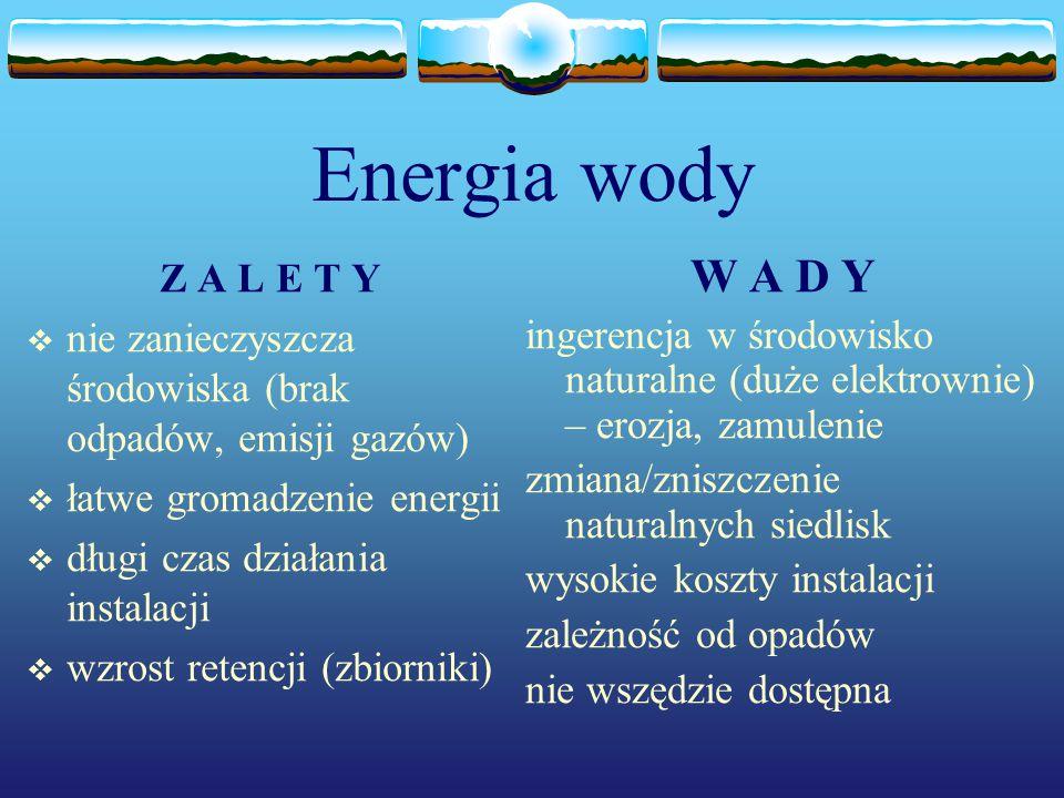 Energia wody W A D Y Z A L E T Y