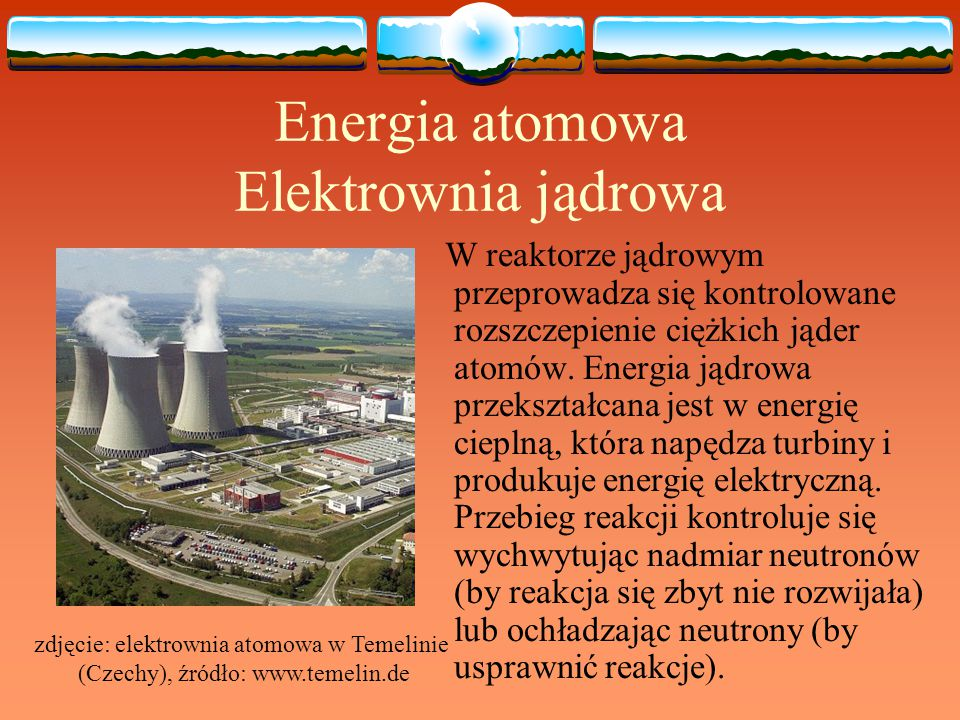 Energia atomowa Elektrownia jądrowa