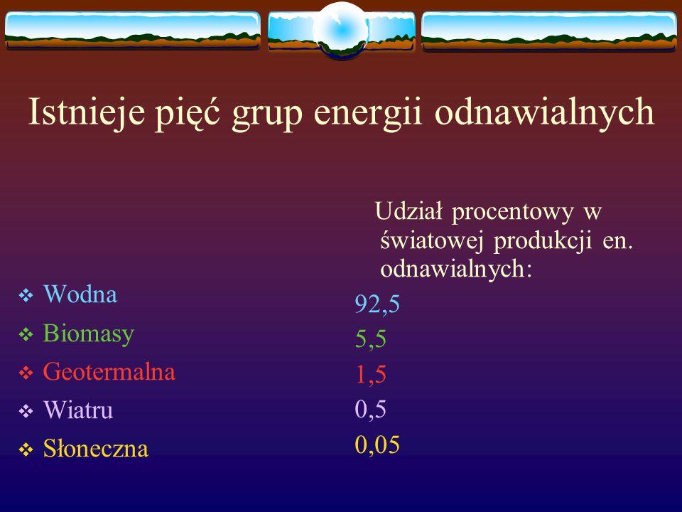 Istnieje pięć grup energii odnawialnych