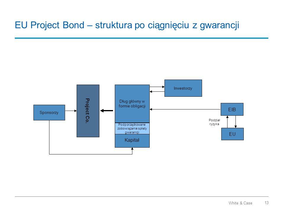 EU Project Bond – struktura po ciągnięciu z gwarancji