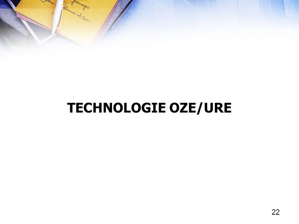 TECHNOLOGIE OZE/URE