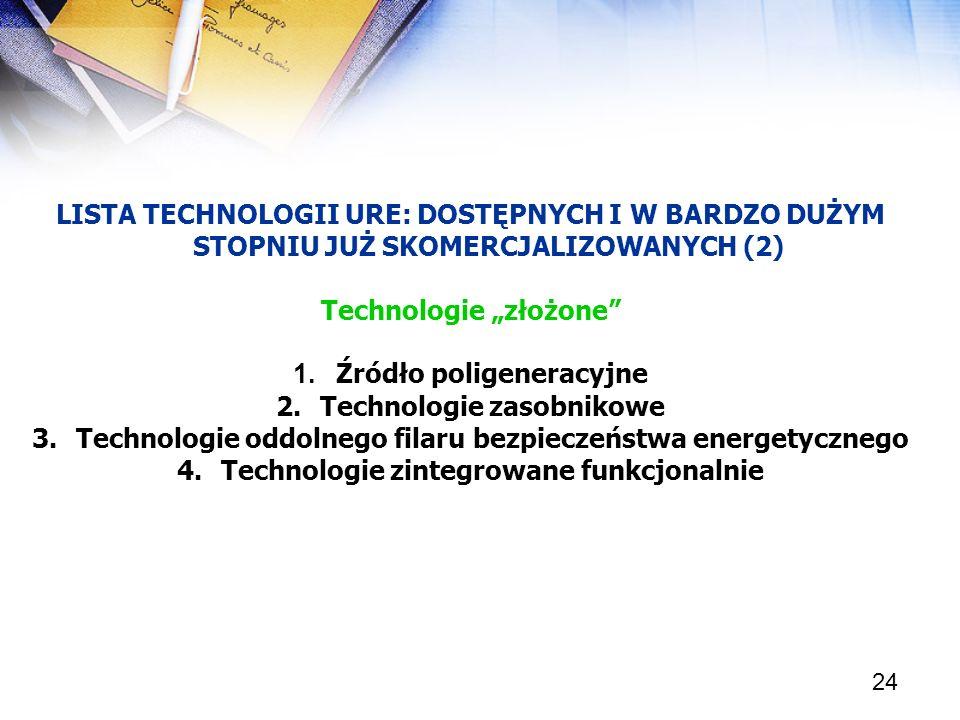 """Technologie """"złożone Źródło poligeneracyjne Technologie zasobnikowe"""