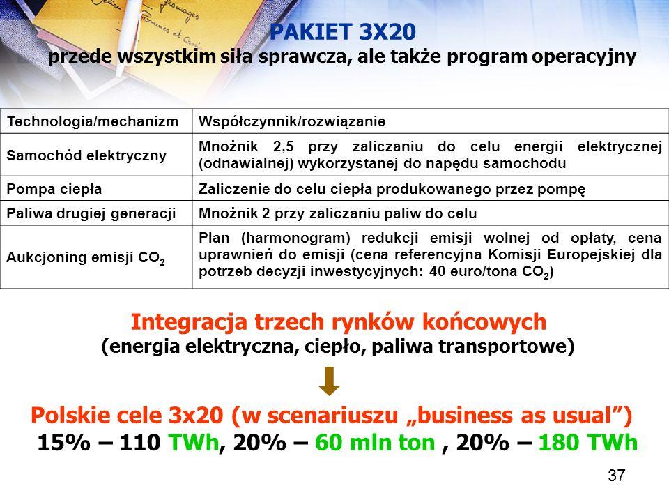 PAKIET 3X20 Integracja trzech rynków końcowych