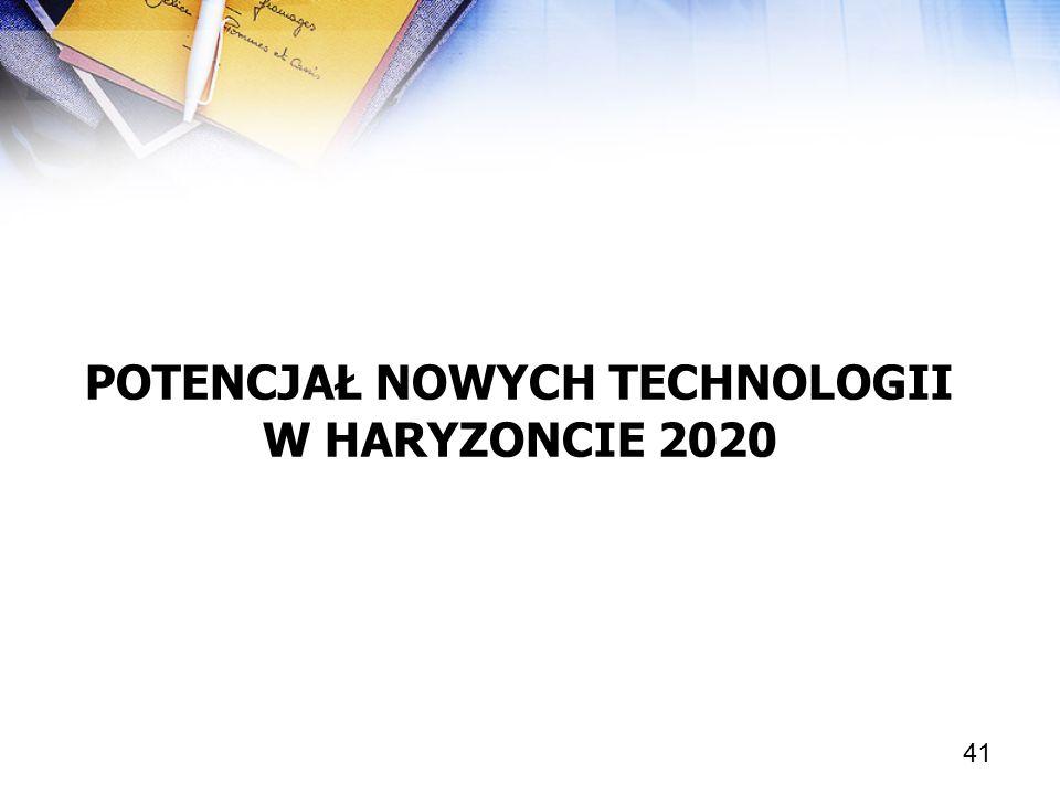 POTENCJAŁ NOWYCH TECHNOLOGII
