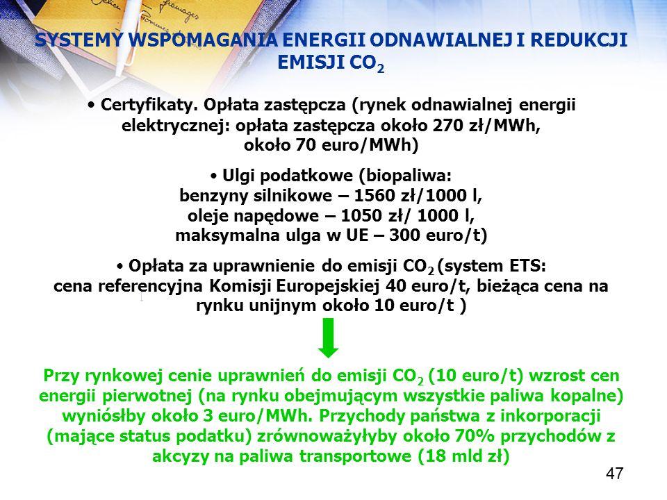 SYSTEMY WSPOMAGANIA ENERGII ODNAWIALNEJ I REDUKCJI EMISJI CO2