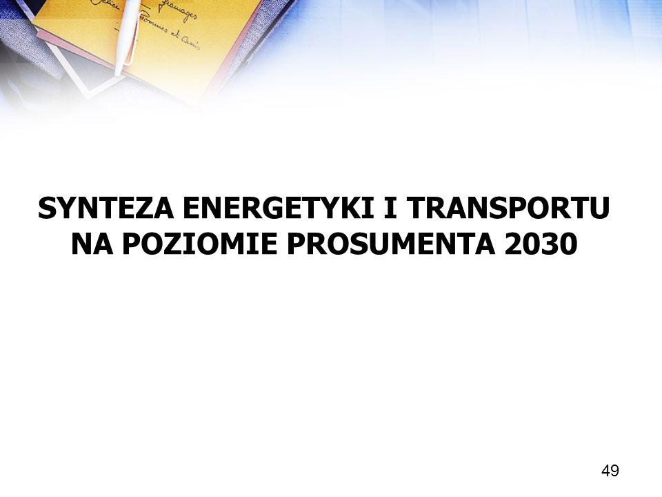 SYNTEZA ENERGETYKI I TRANSPORTU NA POZIOMIE PROSUMENTA 2030