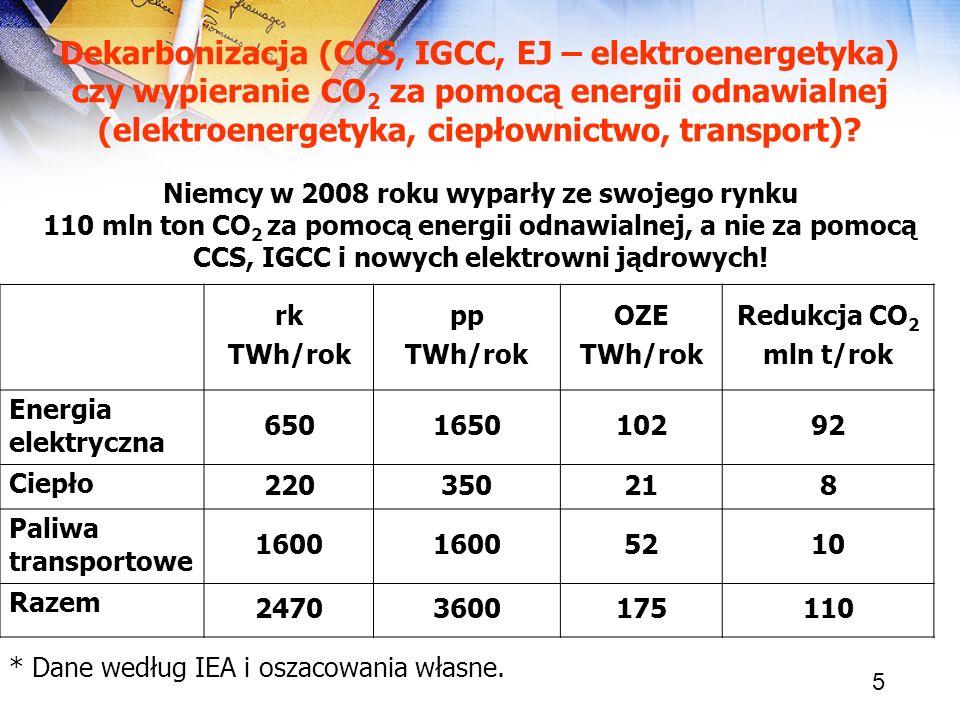 Dekarbonizacja (CCS, IGCC, EJ – elektroenergetyka)