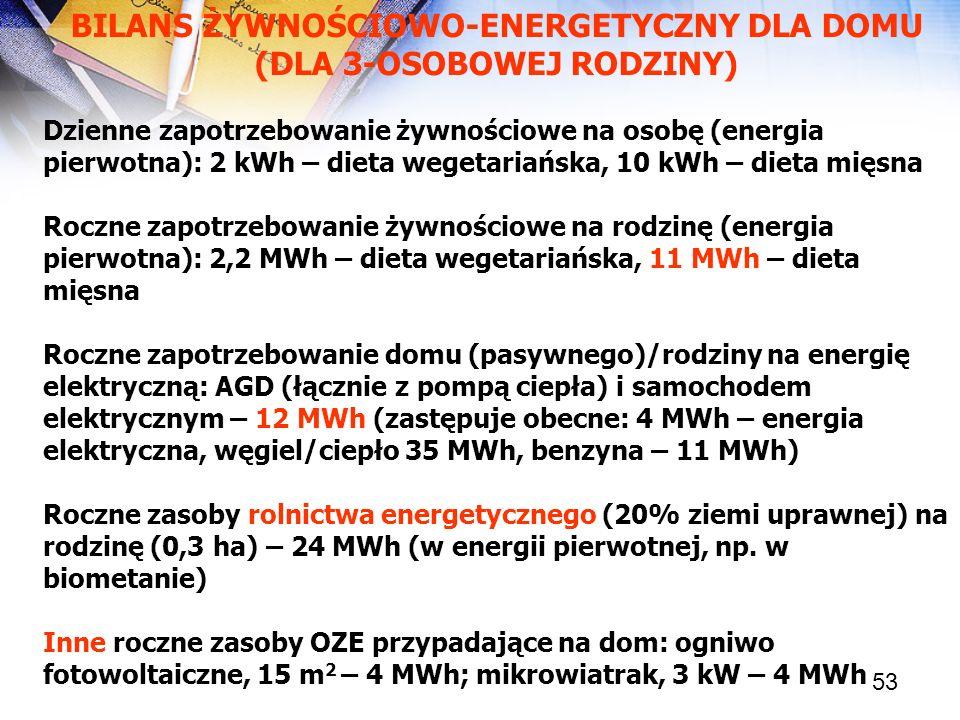 BILANS ŻYWNOŚCIOWO-ENERGETYCZNY DLA DOMU (DLA 3-OSOBOWEJ RODZINY)