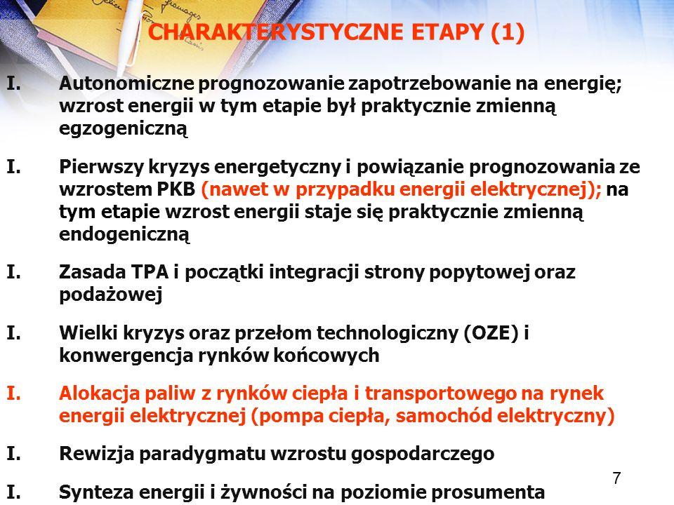 CHARAKTERYSTYCZNE ETAPY (1)