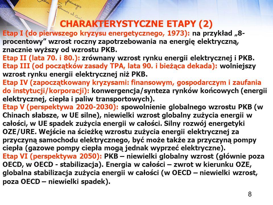 CHARAKTERYSTYCZNE ETAPY (2)