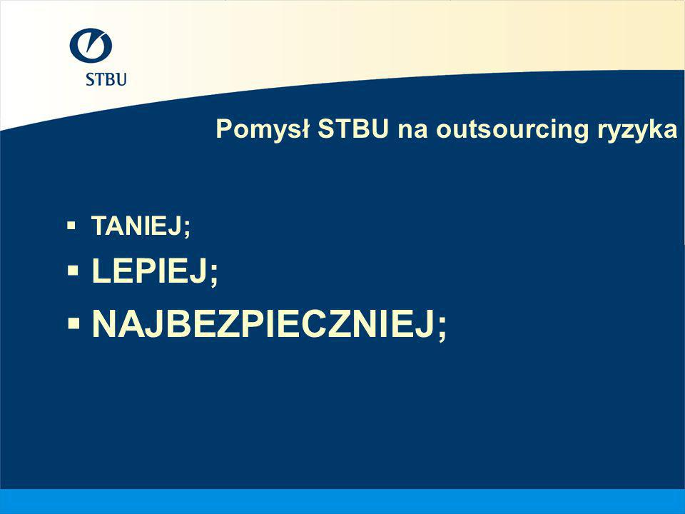 Pomysł STBU na outsourcing ryzyka
