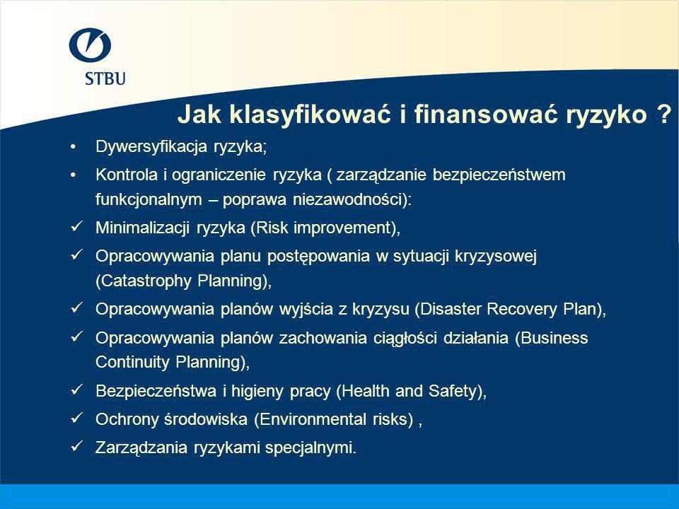 Jak klasyfikować i finansować ryzyko