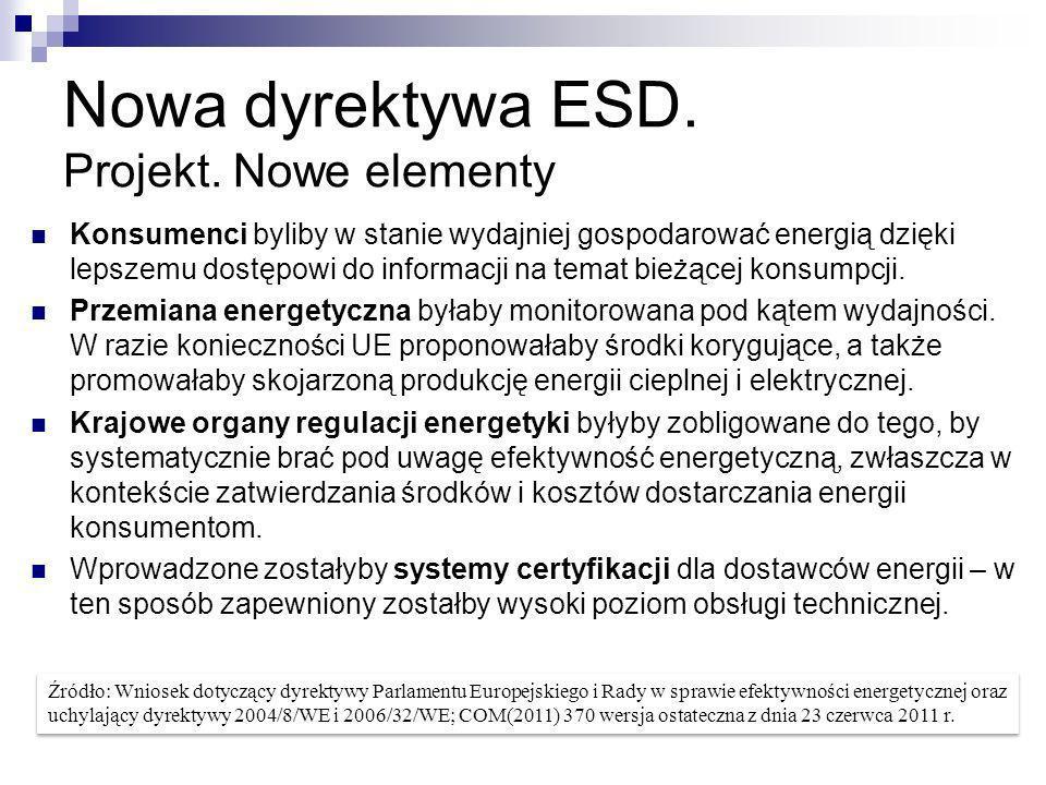Nowa dyrektywa ESD. Projekt. Nowe elementy