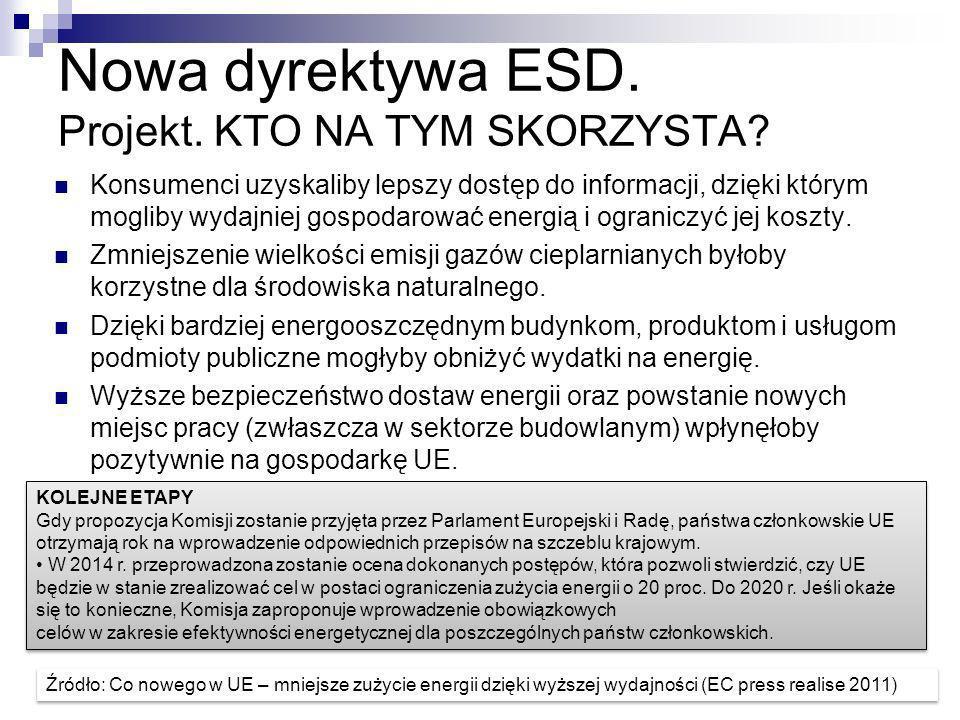 Nowa dyrektywa ESD. Projekt. KTO NA TYM SKORZYSTA