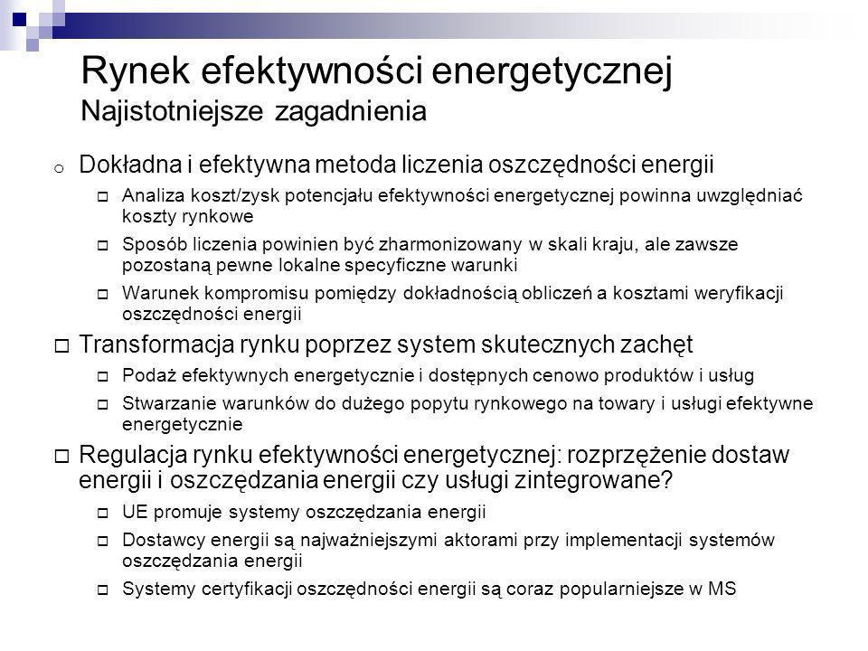 Rynek efektywności energetycznej Najistotniejsze zagadnienia