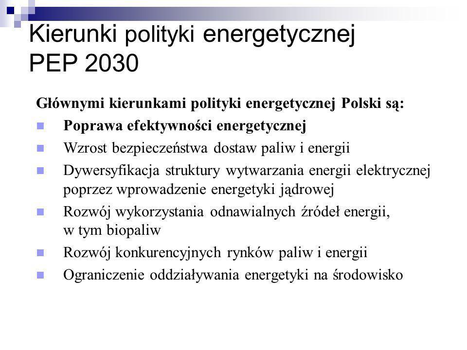Kierunki polityki energetycznej PEP 2030