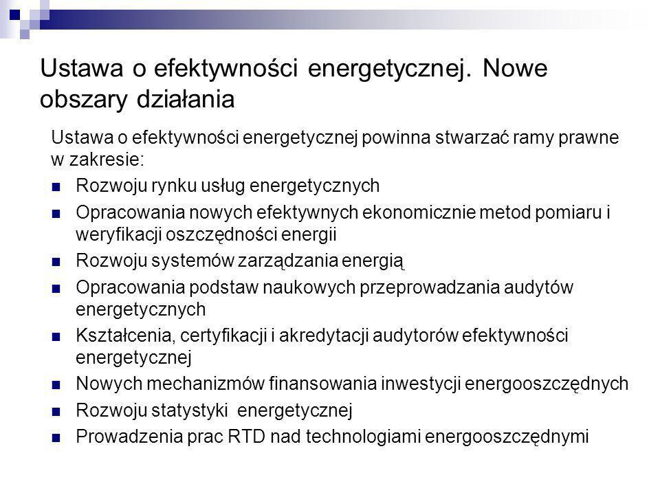Ustawa o efektywności energetycznej. Nowe obszary działania