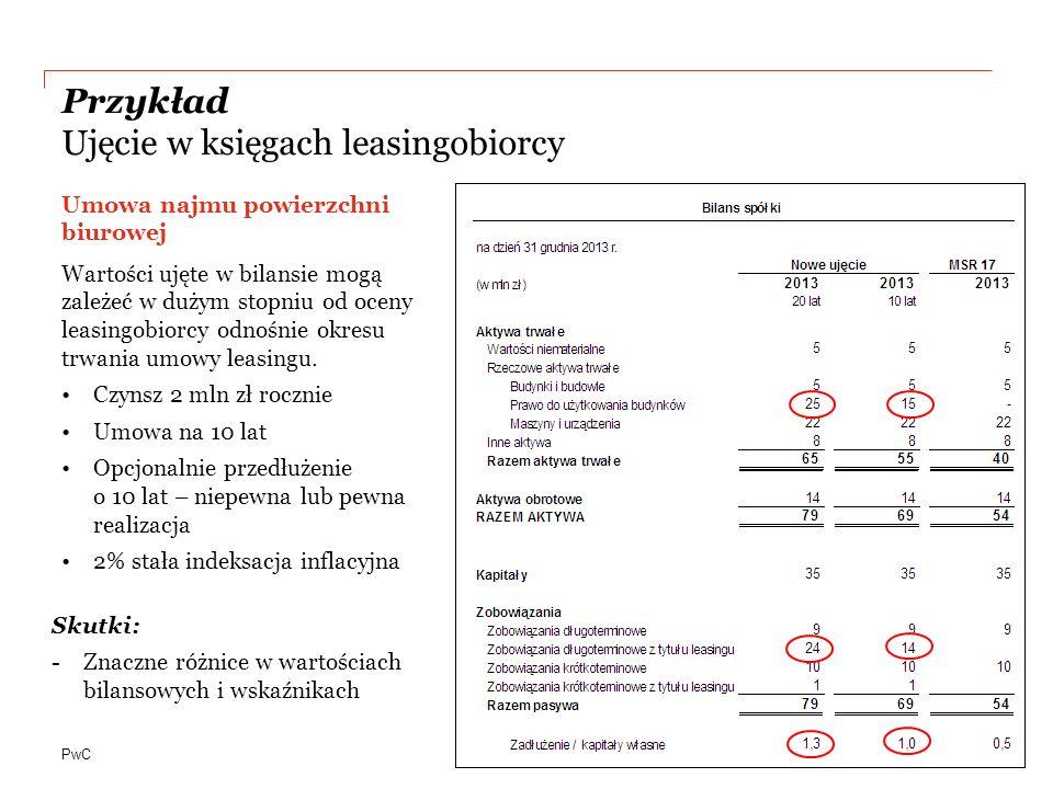 Przykład Ujęcie w księgach leasingobiorcy